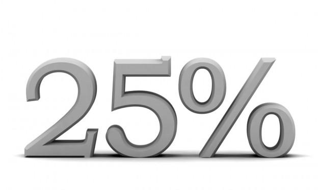 WordPress com 25 por cento da Internet