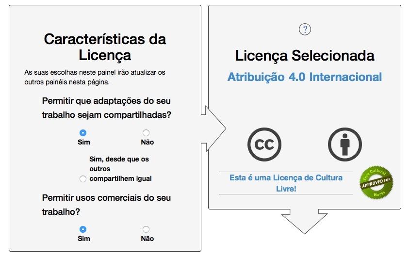 Licença Creative Commons